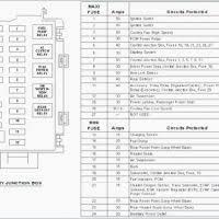 fuse box volvo s40 2008 wiring diagram \u2022 mercede s40 fuse box volvo v40 fuse box at Volvo S40 Fuse Box