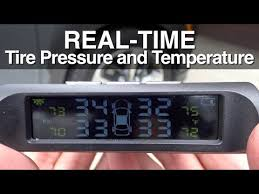 Real-Time <b>Tire Pressure</b> Monitoring <b>System</b> on Everyman Driver ...