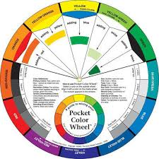 Artist Oil Acrylic Pocket Colour Wheel Paint Mixing Guide