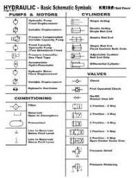 similiar fluid power symbols keywords dc electronics cheat sheet dc wiring diagram