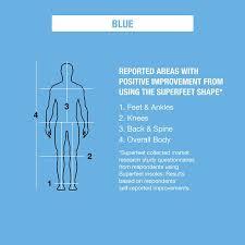 Superfeet Chart Blue Hike Insoles