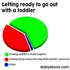 Toddler Quotes Custom Funny Parenting Quotes Funny Toddler Memes BABY MOO'S