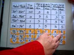 Oxy Acetylene Cutting Torch Tip Size Chart Metalthickness And Pressures Jan 25 2011 001 Avi