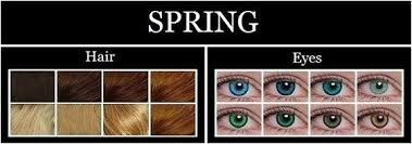 Color Me Beautiful Spring Color Chart 4 Season Color Analysis