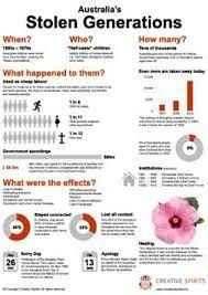 best edss preliminary depth study the stolen generations  stolen generatios infograph