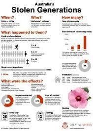 best edss preliminary depth study the stolen generations  stolen generatios infograph