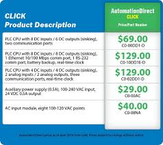 click® plcs affordable programmable logic controllers click plc prices