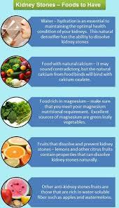 Kidney Stone Diet Chart Eating Diet Nutrition For Kidney Stones Fresh Articles