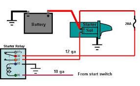 image gallery start relay Starter Relay Wiring Diagram at 3arr3 Relay Wiring Diagram