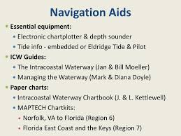 Intracoastal Waterway Mileage Chart Ppt Cruising The Intracoastal Waterway Powerpoint