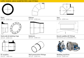 Pe Pipe Wall Thickness Chart Large Diameter Pe Pipes Up To Od 2500mm Agru