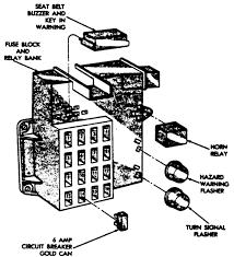 1988 dodge omni fuse box wiring diagram rows 1988 dodge omni fuse box wiring diagram inside 1988 dodge omni fuse box