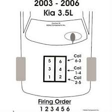 kia sorento spark plug diagram best secret wiring diagram • 2003 kia sorento spark plug wire diagram 40 wiring 2003 kia sorento spark plug diagram 2008
