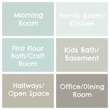 Seaside Interiors The Paint Colors Of My House - My house interiors