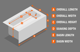bathtub measurement tips