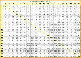 Multiplication Chart Blank 0 12 Time Table 1 To 12 Akasharyans Com