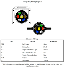original trailer plug wiring diagram airstream forums click image for larger version 7 way jpg views 1647 size