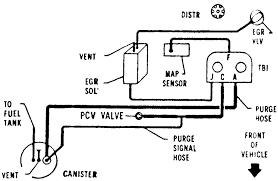 1998 chevy s10 fuel line diagram fresh repair guides vacuum diagrams 1998 chevy s10 fuel line diagram inspirational repair guides vacuum diagrams vacuum diagrams
