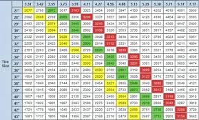 Tire Size Chart For Lifted Trucks Meandyouandtravel Com