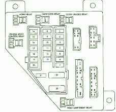 1994 dodge dakota fuse diagram 1994 image wiring 2005 dodge magnum rt wiring diagram wirdig on 1994 dodge dakota fuse diagram