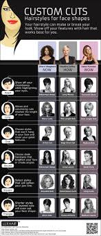 Hairstyle According To My Face New Hairstyles For Face Shapes Infographic