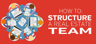 Real Estate Commission Chart How To Structure Real Estate Teams And Split Commission