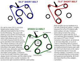 serpentine belt routing advice for mustang ford mustang click image for larger version 5 0belts jpg views 22338 size