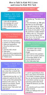 Whole Brain Child Chart Summary Of The Whole Brain Child The Montessori Notebook
