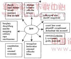 practical life exercises in montessori essay trim carpenter self assessment examples examples examples