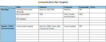 Communication Plan Template Word Communications Plan Templates Swiftlight Software