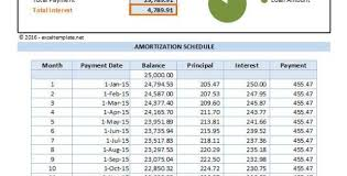 Calculate Balloon Payment Excel Yupar Magdalene Project Org