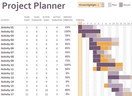 microsoft excel project management templates 5 free excel templates for project management
