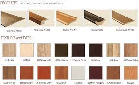 kronogreen wall panels greenwood