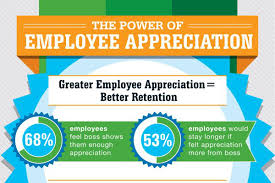 Words Of Appreciation For Employee 16 Great Words Of Thanks Brandongaille Com