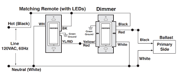 lutron dimmer switch wiring diagram collection wiring diagram 3 Wire Dimmer Switch Diagram valid wiring diagram for dimmer switch australia wiring diagram of lutron dimmer switch wiring diagram