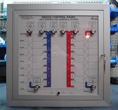 Smoke Control System Design Firefighters Smoke Control Station Fscs Smoke Extraction