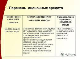 Презентация на тему Разработка комплектов контрольно оценочных  5 Перечень оценочных средств