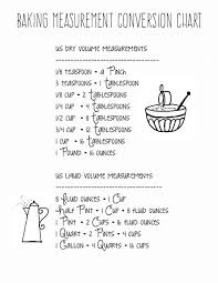 Baking Measurement Conversion Chart Printable The Pretty Bee
