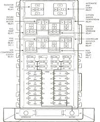 2001 jeep cherokee sport engine wiring diagram diy enthusiasts 1999 jeep grand cherokee laredo fuse box diagram 2001 jeep cherokee sport wiring diagram diy enthusiasts wiring rh broadwaycomputers us wire diagram fpr 91