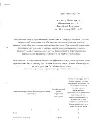 Аспирантура Амурская государственная медицинская академия Мини Контрольные цифры приёма на 2018 2019 учебный год
