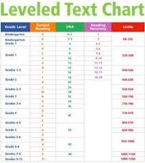 Rigby Star Reading Levels Chart Bedowntowndaytona Com