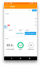 Best Weight Tracker App To Stay Fit And Healthy Techwiser