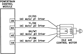 repair guides electronic engine controls idle air control iac 1 wiring schematic for the iac motor 1993 95 models