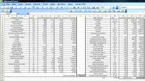 Daily Expense Sheet For Small Business Excel Spreadsheet For Business Expenses Small Business Expense