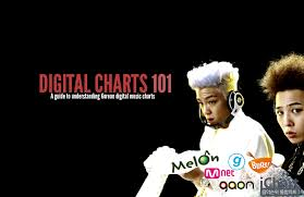 Chart Korea Music Digital Charts 101 A K Pop Guide To The Charts Oh Press