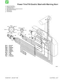Fine pontoon boat wiring diagram gallery diagram wiring ideas