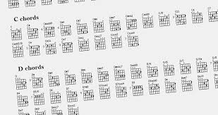 Learn Guitar Chord Chart Beginners Learn Guitar Chords Archives Chordbook Com Blog