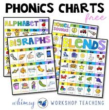 Phonics Chart Free Printable Phonics Charts Homeschool Giveaways