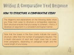 comparative essay 5