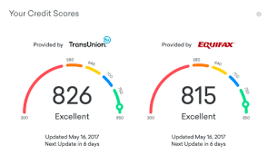 Credit Karma Review 2019 Is It Really Free